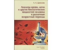 Анализы крови, мочи и других биологических жидкостей человека
